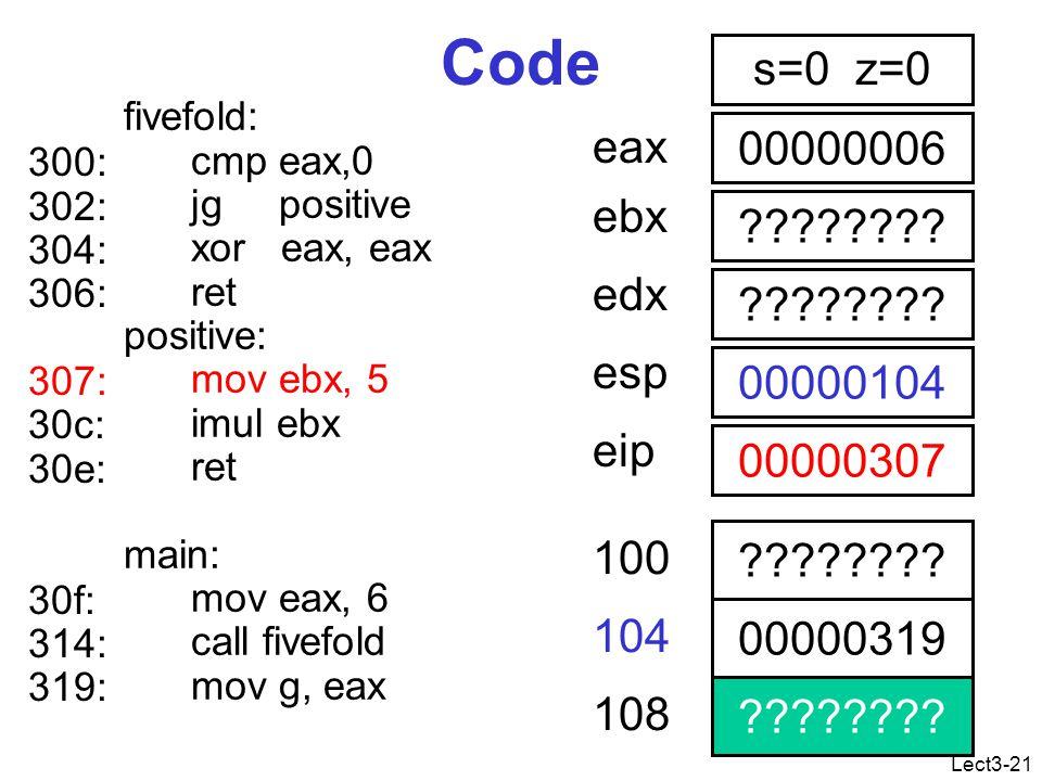 Lect3-21 Code fivefold: cmp eax,0 jg positive xor eax, eax ret positive: mov ebx, 5 imul ebx ret main: mov eax, 6 call fivefold mov g, eax 00000006 eax .