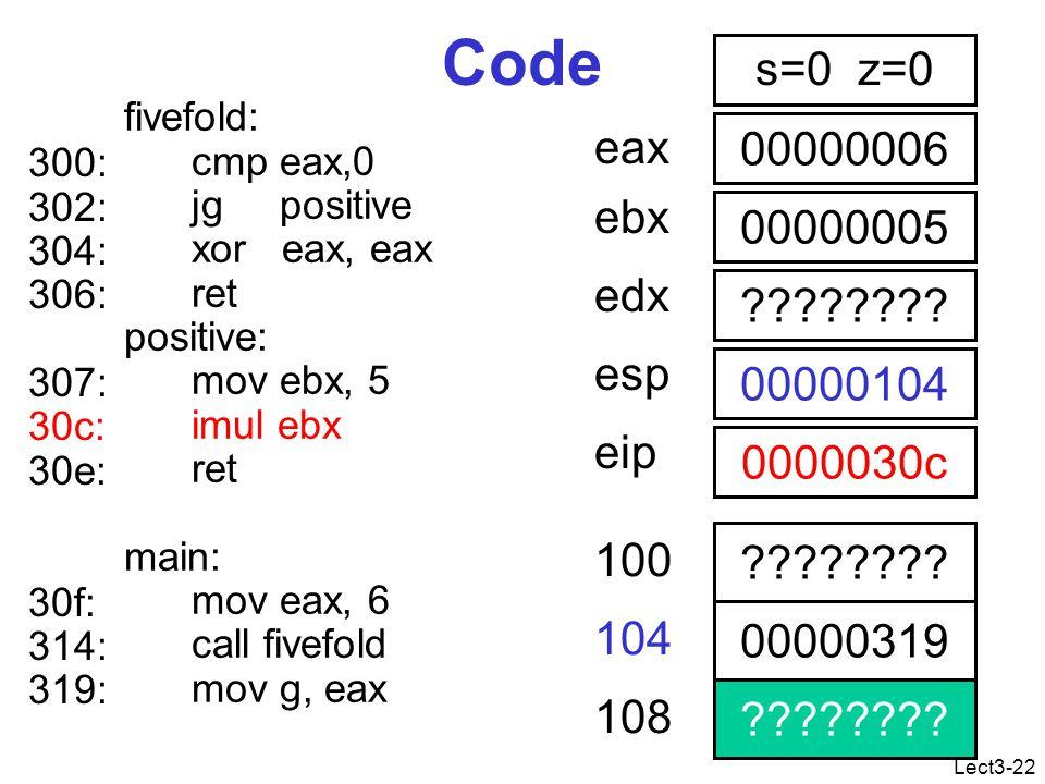 Lect3-22 Code fivefold: cmp eax,0 jg positive xor eax, eax ret positive: mov ebx, 5 imul ebx ret main: mov eax, 6 call fivefold mov g, eax 00000006 eax 00000005 ebx .