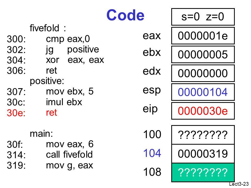 Lect3-23 Code fivefold : cmp eax,0 jg positive xor eax, eax ret positive: mov ebx, 5 imul ebx ret main: mov eax, 6 call fivefold mov g, eax 0000001e eax 00000005 ebx 00000000 edx 00000104 esp .