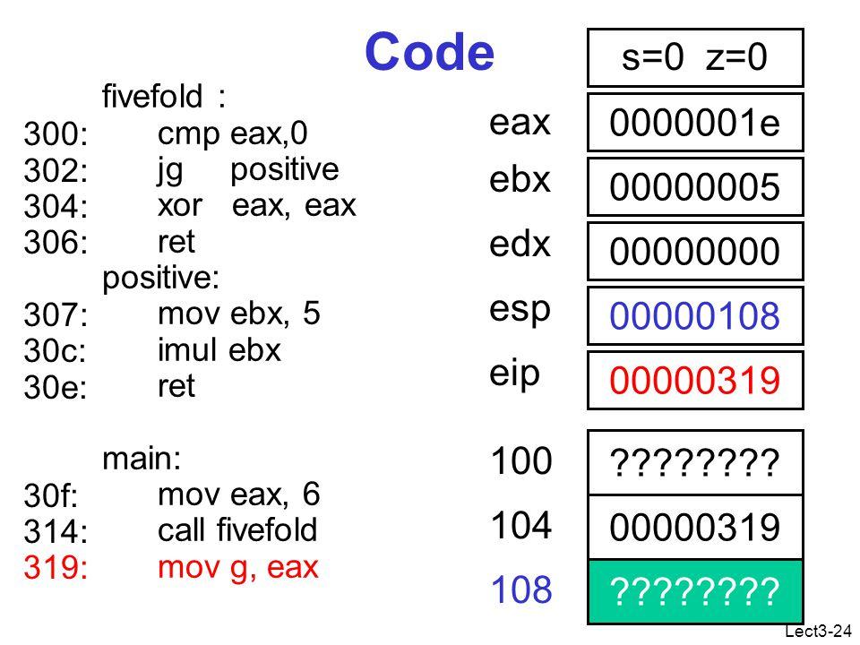 Lect3-24 Code fivefold : cmp eax,0 jg positive xor eax, eax ret positive: mov ebx, 5 imul ebx ret main: mov eax, 6 call fivefold mov g, eax 0000001e eax 00000005 ebx 00000000 edx 00000108 esp .