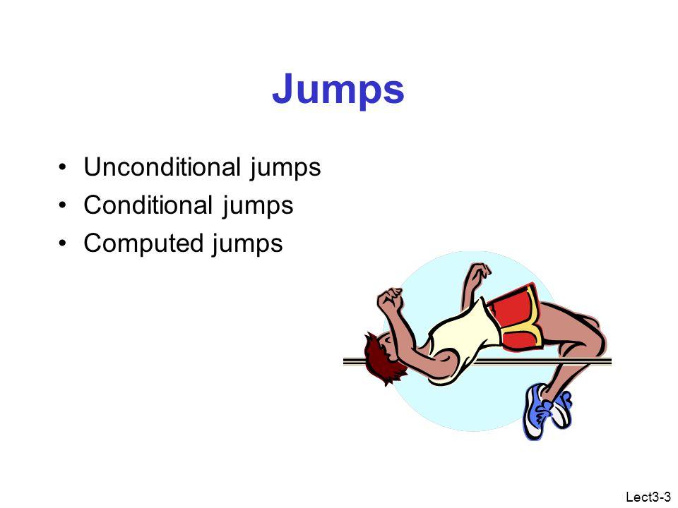 Lect3-4 Unconditional Jumps i1 jmp 24 i3 i4 i5 i6 i7 i8 jmp 20 i10 jmp address 10 14 18 1c 20 24 28 2c 30 34