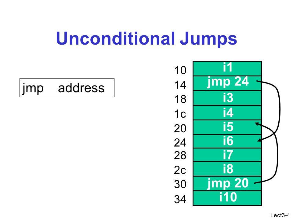 Lect3-5 Conditional jumps i1 jle 24 i3 i4 jmp 2c i6 i7 i8 i9 i10 i1 jle 24 i3 i4 jmp 2c i6 i7 i8 i9 i10 Basic blocks 10 14 18 1c 20 24 28 2c 30 34