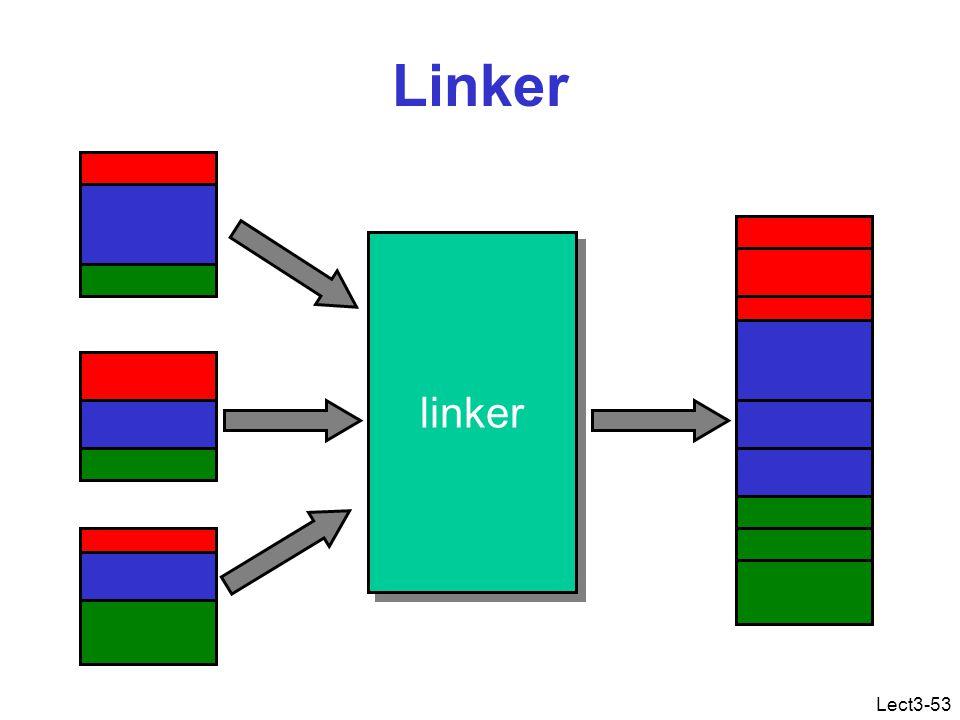 Lect3-53 Linker linker