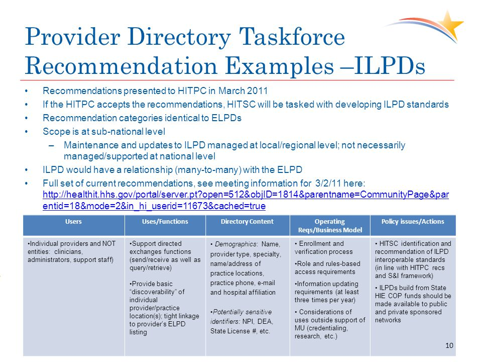 Provider Directory Taskforce Recommendation Examples –ILPDs Recommendations presented to HITPC in March 2011 If the HITPC accepts the recommendations, HITSC will be tasked with developing ILPD standards Recommendation categories identical to ELPDs Scope is at sub-national level –Maintenance and updates to ILPD managed at local/regional level; not necessarily managed/supported at national level ILPD would have a relationship (many-to-many) with the ELPD Full set of current recommendations, see meeting information for 3/2/11 here: http://healthit.hhs.gov/portal/server.pt open=512&objID=1814&parentname=CommunityPage&par entid=18&mode=2&in_hi_userid=11673&cached=true http://healthit.hhs.gov/portal/server.pt open=512&objID=1814&parentname=CommunityPage&par entid=18&mode=2&in_hi_userid=11673&cached=true UsersUses/FunctionsDirectory ContentOperating Reqs/Business Model Policy issues/Actions Individual providers and NOT entities: clinicians, administrators, support staff) Support directed exchanges functions (send/receive as well as query/retrieve) Provide basic discoverability of individual provider/practice location(s); tight linkage to provider's ELPD listing Demographics: Name, provider type, specialty, name/address of practice locations, practice phone, e-mail and hospital affiliation Potentially sensitive identifiers: NPI, DEA, State License #, etc.