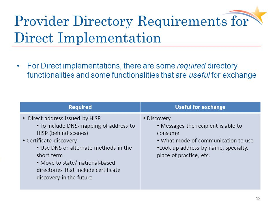 Provider Directory Requirements for Direct Implementation For Direct implementations, there are some required directory functionalities and some functionalities that are useful for exchange RequiredUseful for exchange Direct address issued by HISP To include DNS-mapping of address to HISP (behind scenes) Certificate discovery Use DNS or alternate methods in the short-term Move to state/ national-based directories that include certificate discovery in the future Discovery Messages the recipient is able to consume What mode of communication to use Look up address by name, specialty, place of practice, etc.