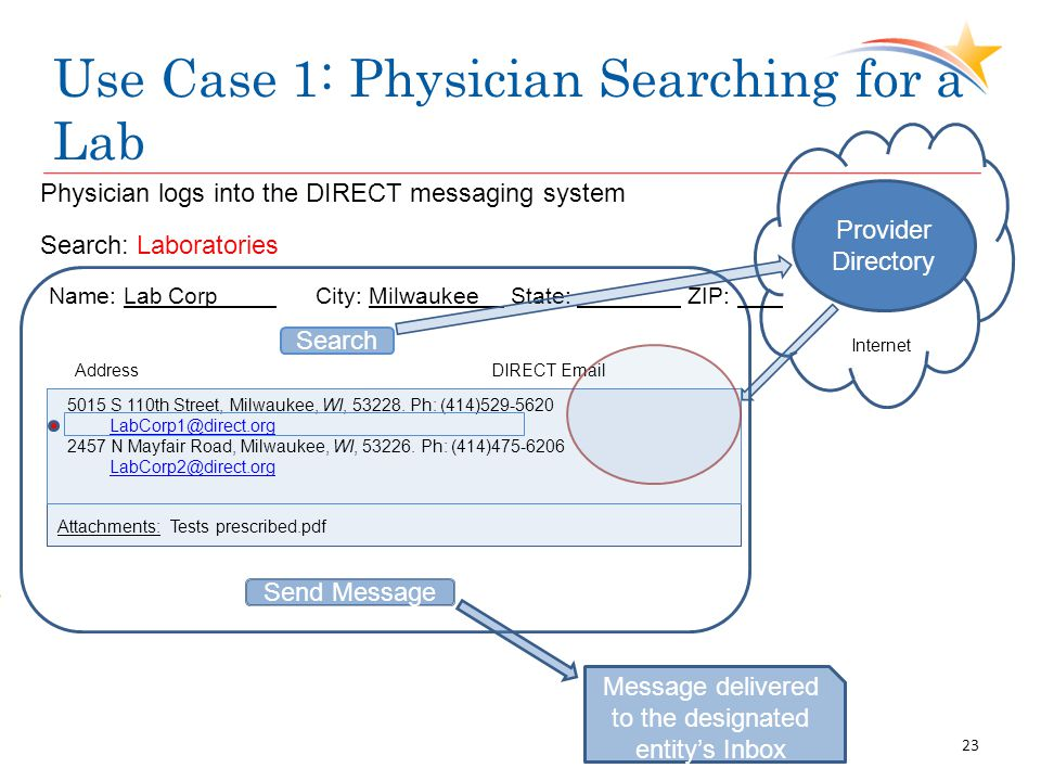 Use Case 1: Physician Searching for a Lab Physician logs into the DIRECT messaging system 5015 S 110th Street, Milwaukee, WI, 53228.