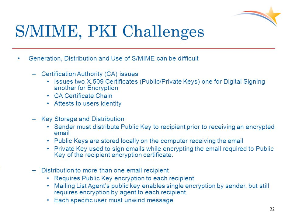 S/MIME, PKI Challenges Generation, Distribution and Use of S/MIME can be difficult –Certification Authority (CA) issues Issues two X.509 Certificates (Public/Private Keys) one for Digital Signing another for Encryption CA Certificate Chain Attests to users identity –Key Storage and Distribution Sender must distribute Public Key to recipient prior to receiving an encrypted email Public Keys are stored locally on the computer receiving the email Private Key used to sign emails while encrypting the email required to Public Key of the recipient encryption certificate.