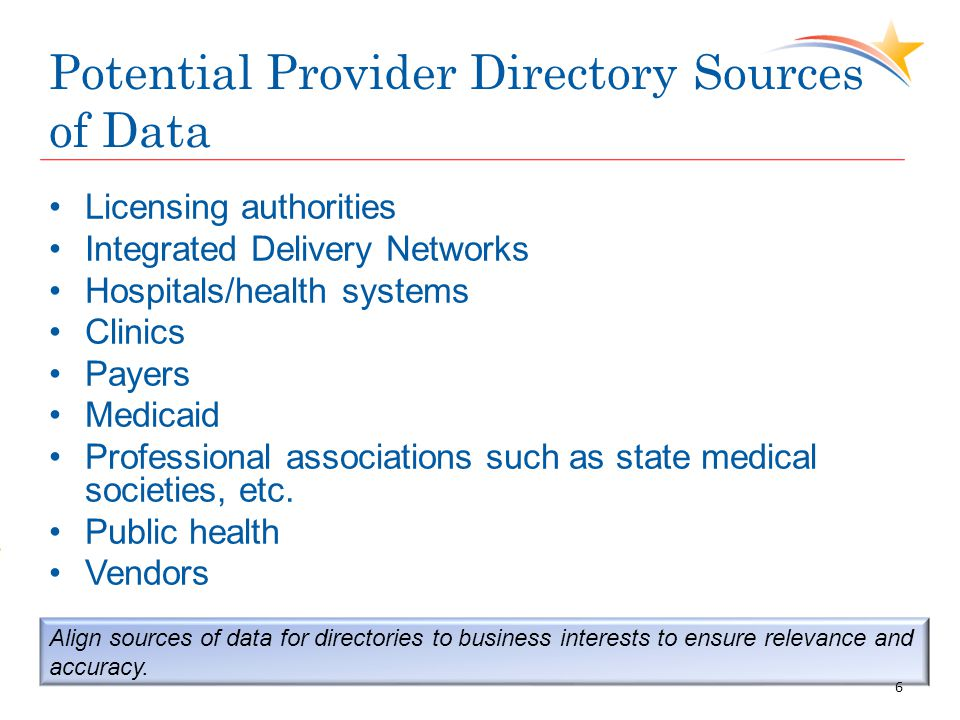 Potential Provider Directory Sources of Data Licensing authorities Integrated Delivery Networks Hospitals/health systems Clinics Payers Medicaid Professional associations such as state medical societies, etc.