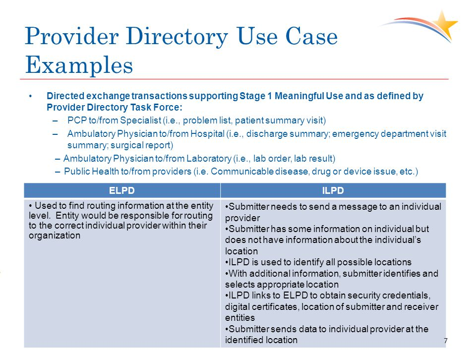 Provider Directory Use Case Examples Directed exchange transactions supporting Stage 1 Meaningful Use and as defined by Provider Directory Task Force: –PCP to/from Specialist (i.e., problem list, patient summary visit) –Ambulatory Physician to/from Hospital (i.e., discharge summary; emergency department visit summary; surgical report) – Ambulatory Physician to/from Laboratory (i.e., lab order, lab result) – Public Health to/from providers (i.e.