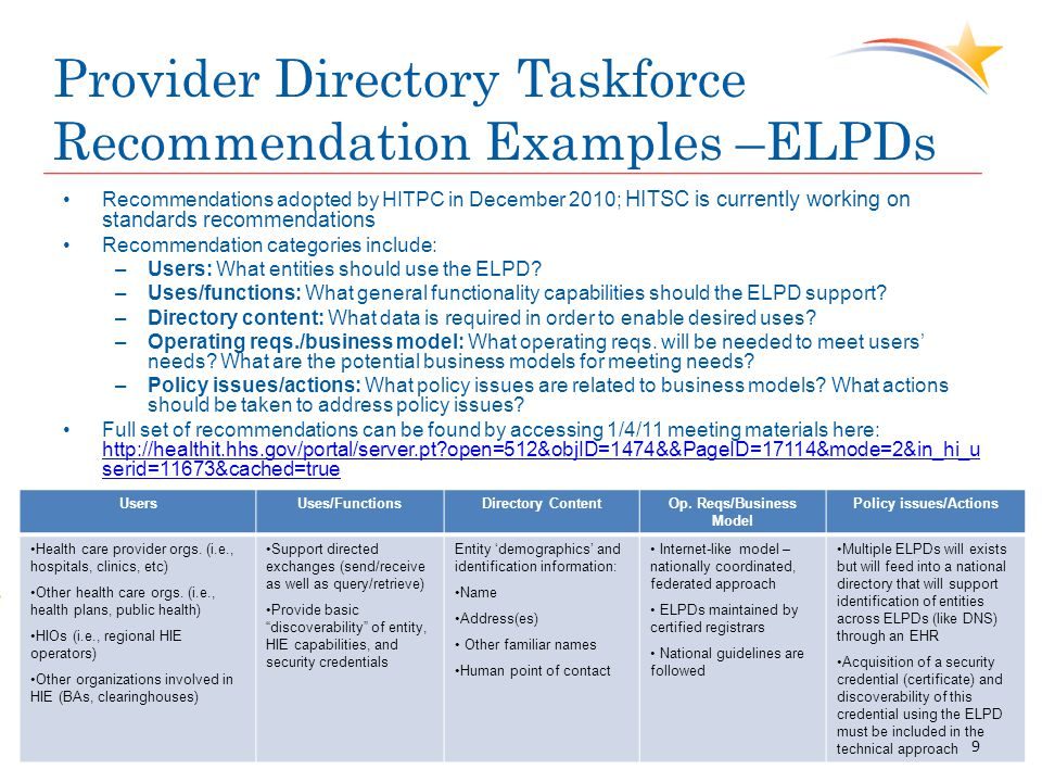 Provider Directory Taskforce Recommendation Examples –ELPDs Recommendations adopted by HITPC in December 2010; HITSC is currently working on standards recommendations Recommendation categories include: –Users: What entities should use the ELPD.