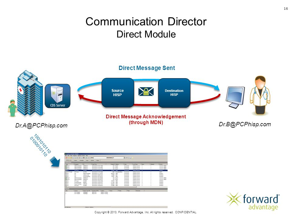 Communication Director Direct Module Direct Message Sent Direct Message Acknowledgement (through MDN) Dr.B@PCPhisp.com Dr.A@PCPhisp.com Source HISP Source HISP Destination HISP Destination HISP 1001010110 0100010110 16 Copyright © 2013, Forward Advantage, Inc.