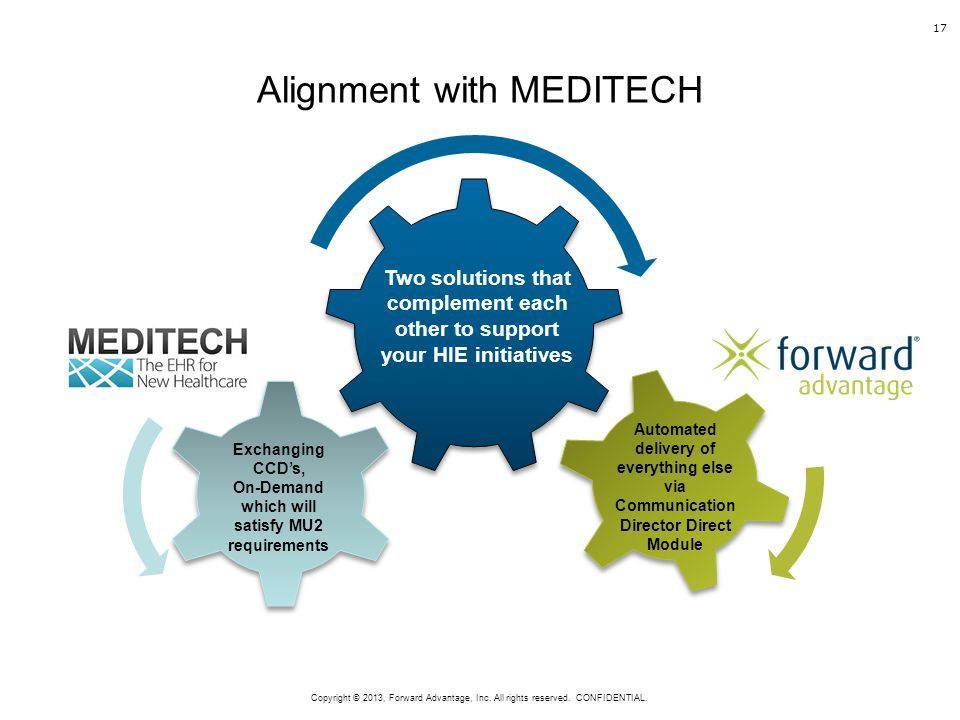 Alignment with MEDITECH Two solutions that complement each other to support your HIE initiatives Automated delivery of everything else via Communication Director Direct Module Exchanging CCD's, On-Demand which will satisfy MU2 requirements 17 Copyright © 2013, Forward Advantage, Inc.