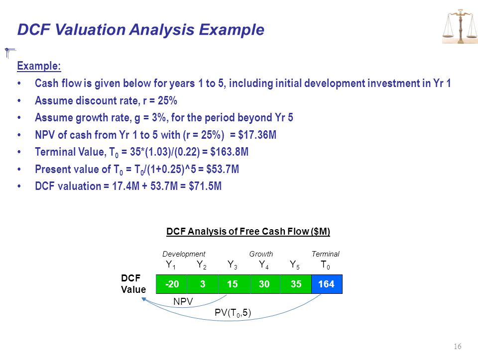 DCF Valuation Analysis Example Example: Cash flow is given below for years 1 to 5, including initial development investment in Yr 1 Assume discount ra