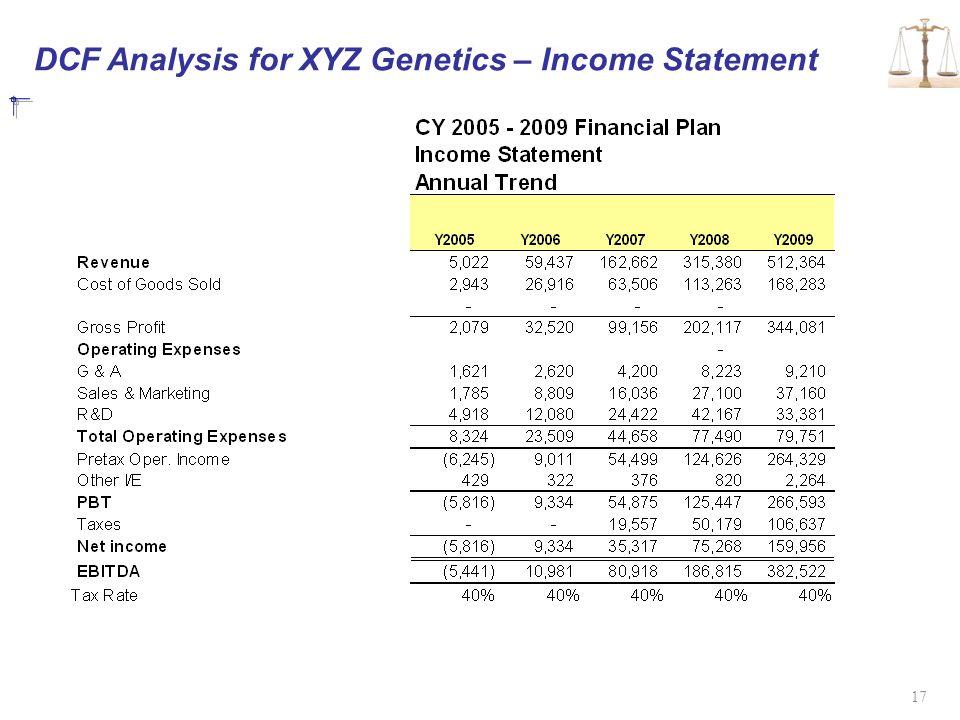 DCF Analysis for XYZ Genetics – Income Statement 17