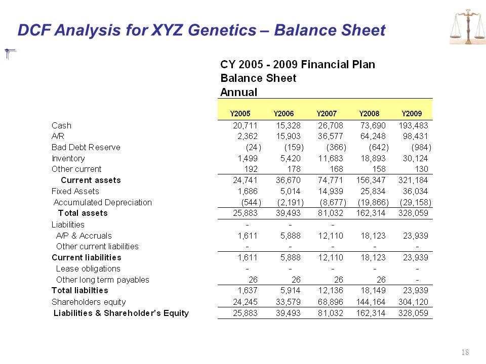 DCF Analysis for XYZ Genetics – Balance Sheet 18