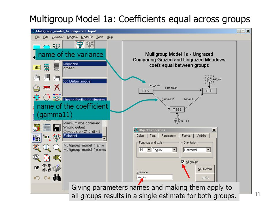 11 Multigroup Model 1a: Coefficients equal across groups Giving parameters names and making them apply to all groups results in a single estimate for both groups.