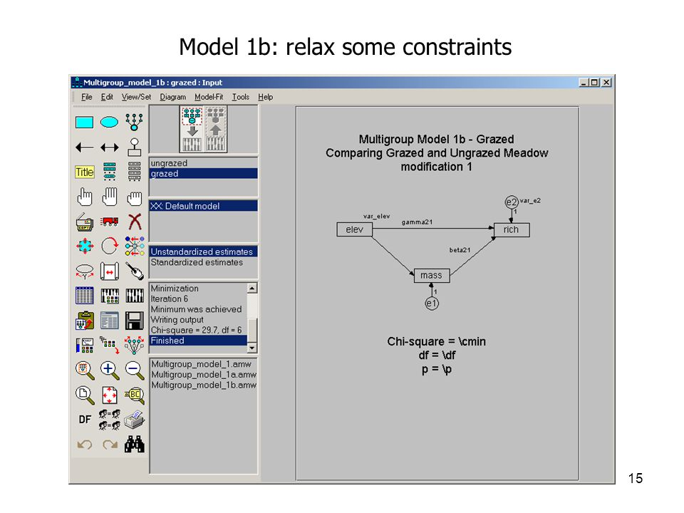 15 Model 1b: relax some constraints