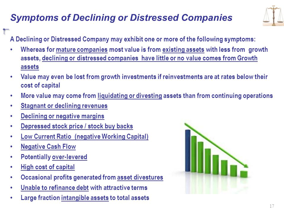 Symptoms of Declining or Distressed Companies A Declining or Distressed Company may exhibit one or more of the following symptoms: Whereas for mature companies most value is from existing assets with less from growth assets, declining or distressed companies have little or no value comes from Growth assets Value may even be lost from growth investments if reinvestments are at rates below their cost of capital More value may come from liquidating or divesting assets than from continuing operations Stagnant or declining revenues Declining or negative margins Depressed stock price / stock buy backs Low Current Ratio (negative Working Capital) Negative Cash Flow Potentially over-levered High cost of capital Occasional profits generated from asset divestures Unable to refinance debt with attractive terms Large fraction intangible assets to total assets 17