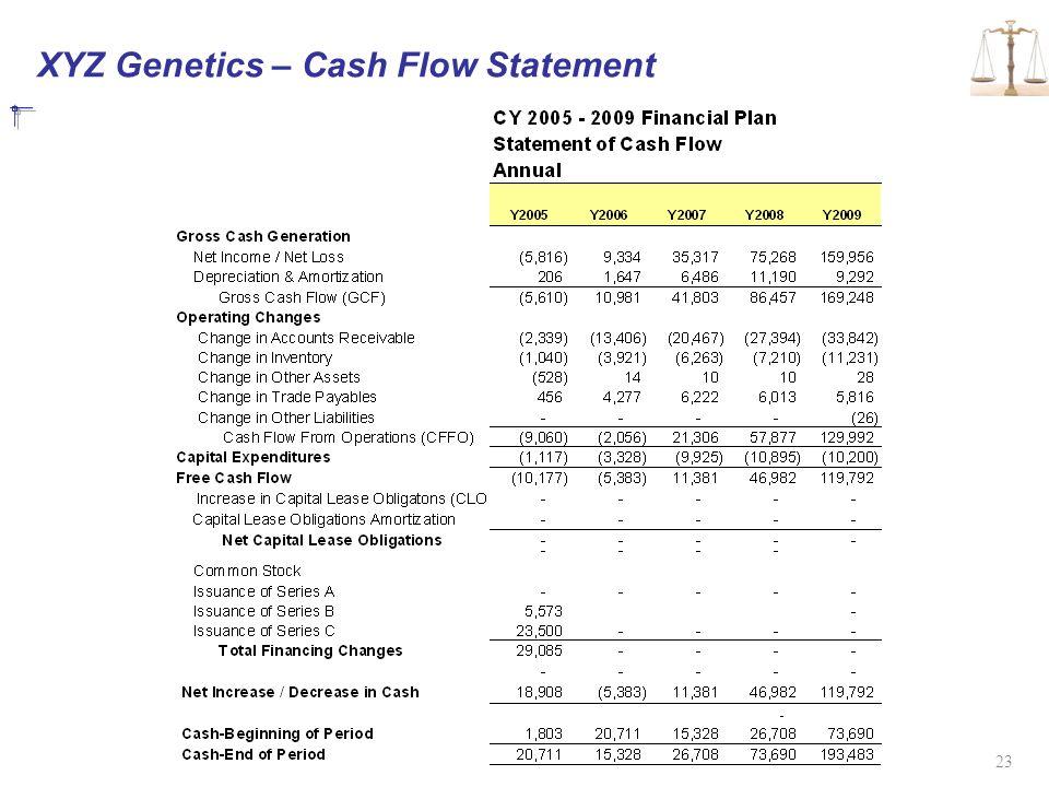 XYZ Genetics – Cash Flow Statement 23
