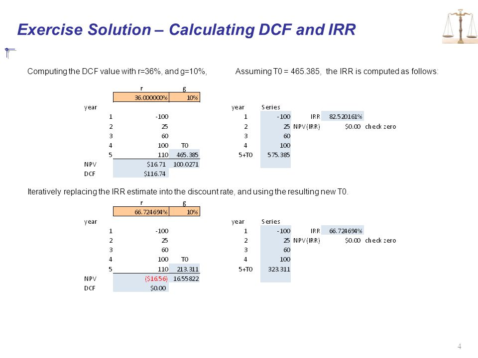 Exercise Solution – Calculating DCF and IRR 4 Iteratively replacing the IRR estimate into the discount rate, and using the resulting new T0.