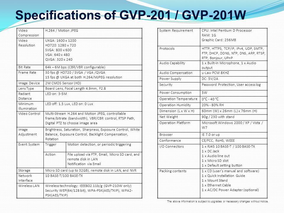 Specifications of GVP-201 / GVP-201W Video Compression H.264 / Motion JPEG Video Resolution UXGA: 1600 x 1200 HD720: 1280 x 720 SVGA: 800 x 600 VGA: 6