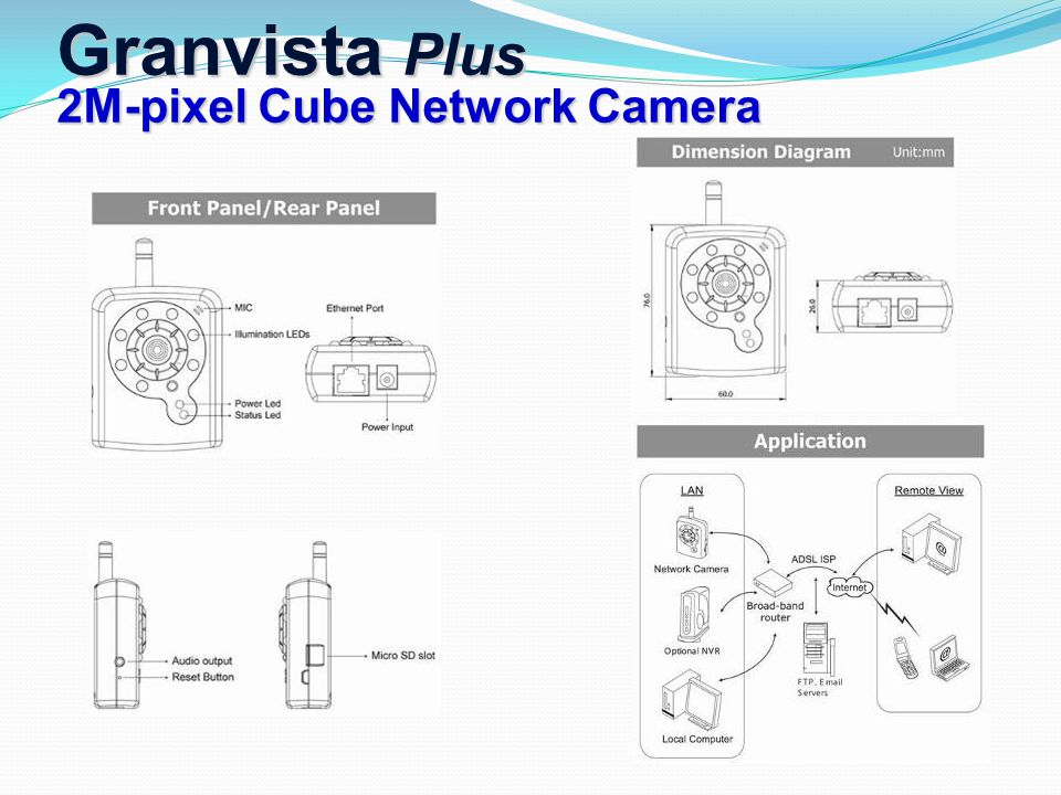 Granvista Plus 2M-pixel Cube Network Camera