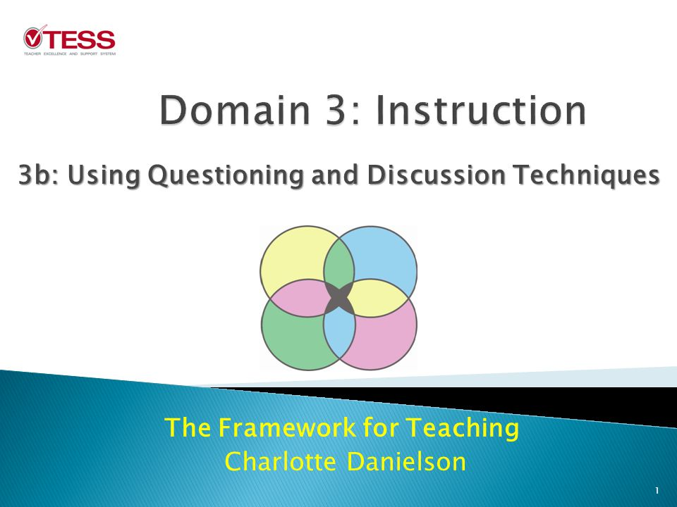 The Framework for Teaching Charlotte Danielson 3b: Using Questioning and Discussion Techniques 1