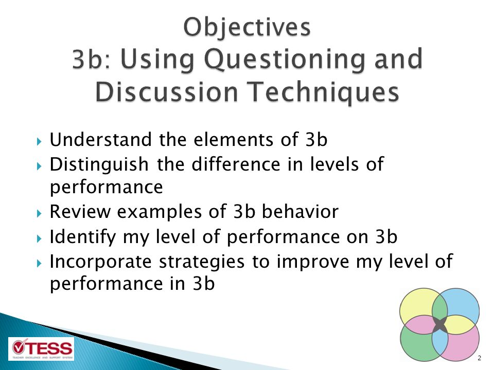  Understand the elements of 3b  Distinguish the difference in levels of performance  Review examples of 3b behavior  Identify my level of performa