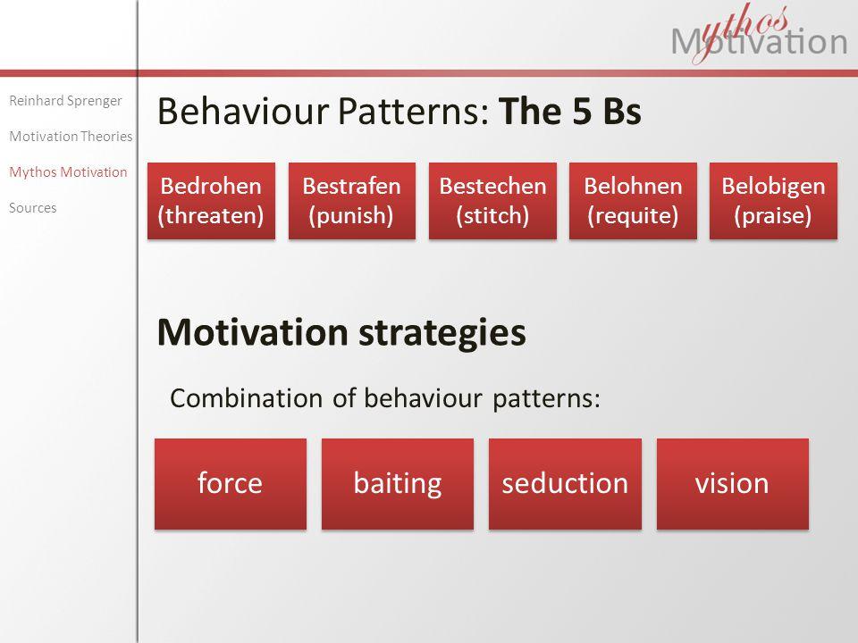 Behaviour Patterns: The 5 Bs Reinhard Sprenger Motivation Theories Mythos Motivation Sources Bedrohen (threaten) Bestrafen (punish) Bestechen (stitch)