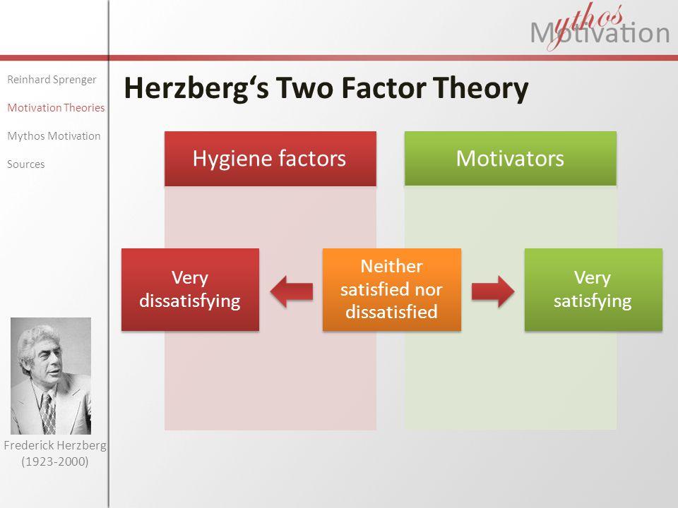 Herzberg's Two Factor Theory Reinhard Sprenger Motivation Theories Mythos Motivation Sources Hygiene factorsMotivators Very dissatisfying Neither sati