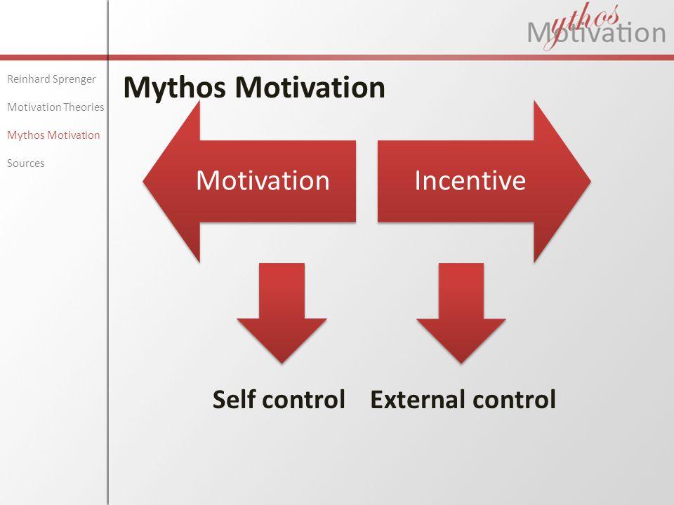 Mythos Motivation Reinhard Sprenger Motivation Theories Mythos Motivation Sources MotivationIncentive Self controlExternal control