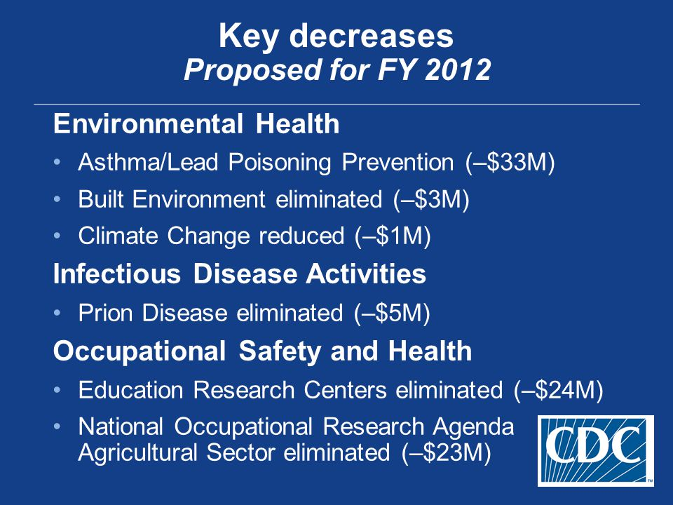 Environmental Health Asthma/Lead Poisoning Prevention (–$33M) Built Environment eliminated (–$3M) Climate Change reduced (–$1M) Infectious Disease Act