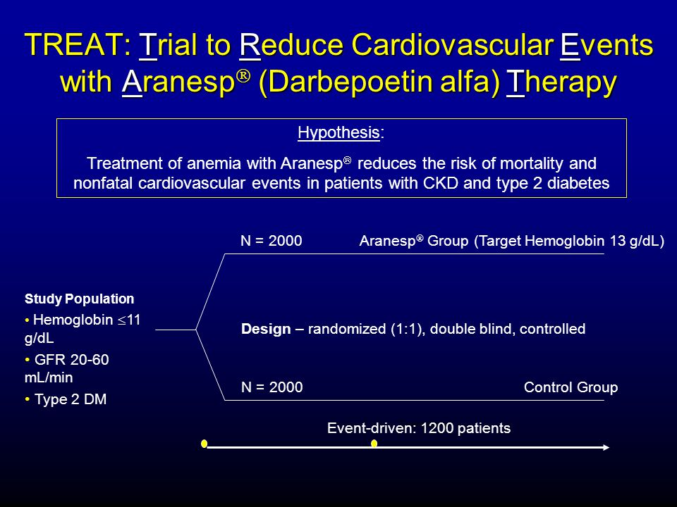 TREAT: Trial to Reduce Cardiovascular Events with Aranesp  (Darbepoetin alfa) Therapy Hypothesis: Treatment of anemia with Aranesp  reduces the risk