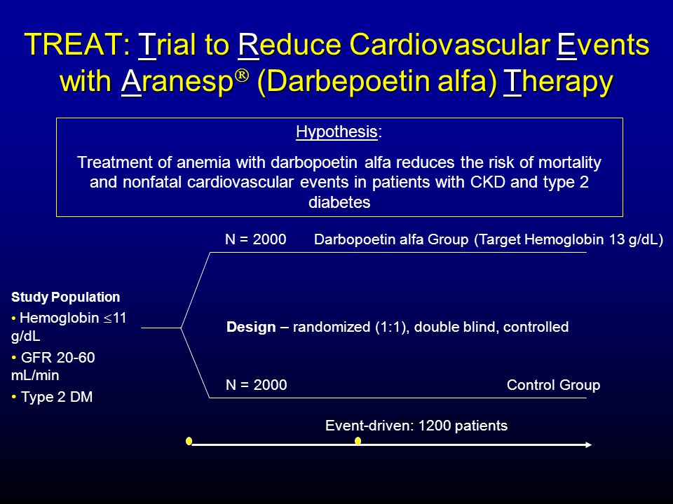 TREAT: Trial to Reduce Cardiovascular Events with Aranesp  (Darbepoetin alfa) Therapy Hypothesis: Treatment of anemia with darbopoetin alfa reduces t