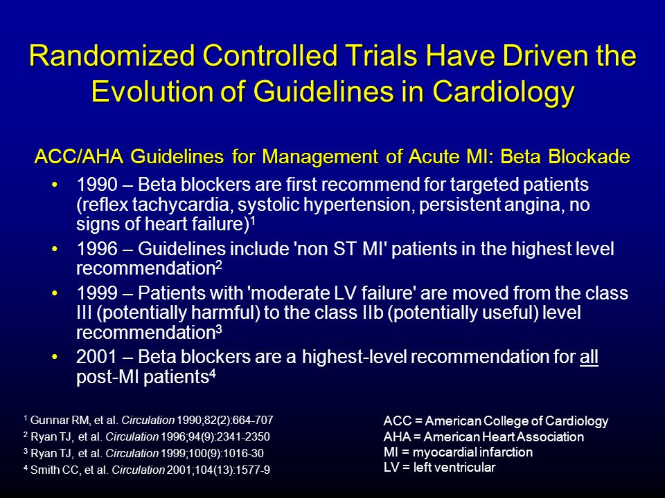 Randomized Controlled Trials Have Driven the Evolution of Guidelines in Cardiology ACC/AHA Guidelines for Management of Acute MI: Beta Blockade 1990 –