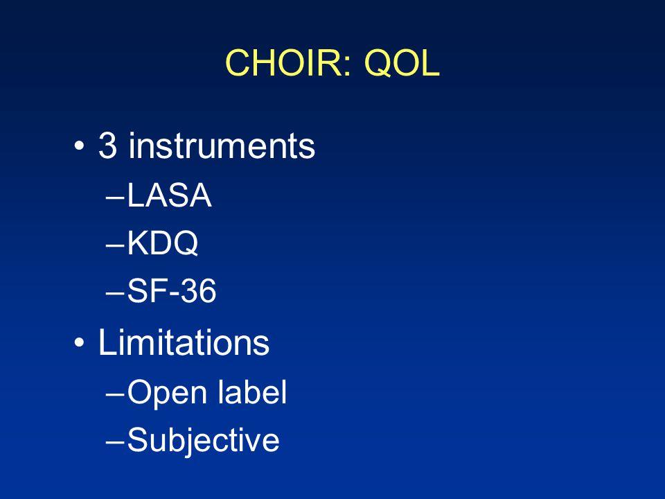 CHOIR: QOL 3 instruments –LASA –KDQ –SF-36 Limitations –Open label –Subjective