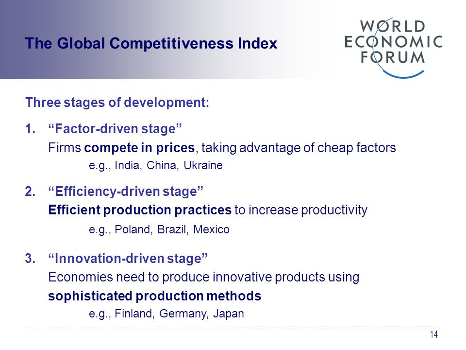 """14 The Global Competitiveness Index Three stages of development: 1.""""Factor-driven stage"""" Firms compete in prices, taking advantage of cheap factors e."""
