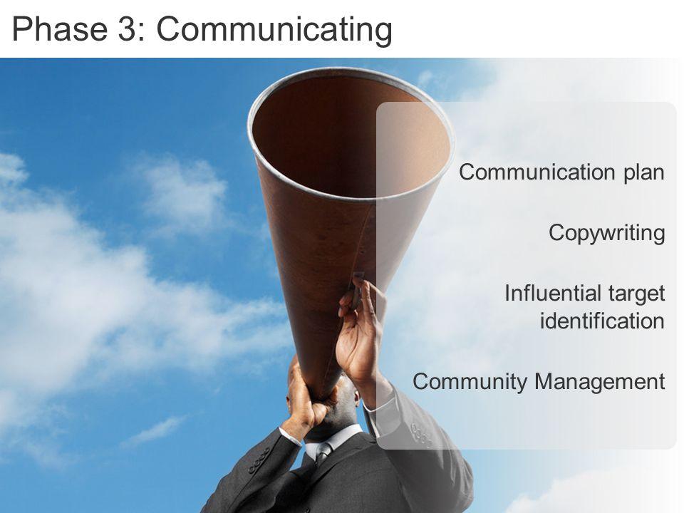 14 Phase 3: Communicating Communication plan Copywriting Influential target identification Community Management