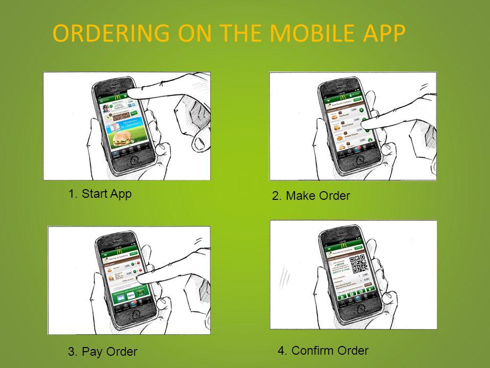 2. Make Order 3. Pay Order 1. Start App ORDERING ON THE MOBILE APP 4. Confirm Order