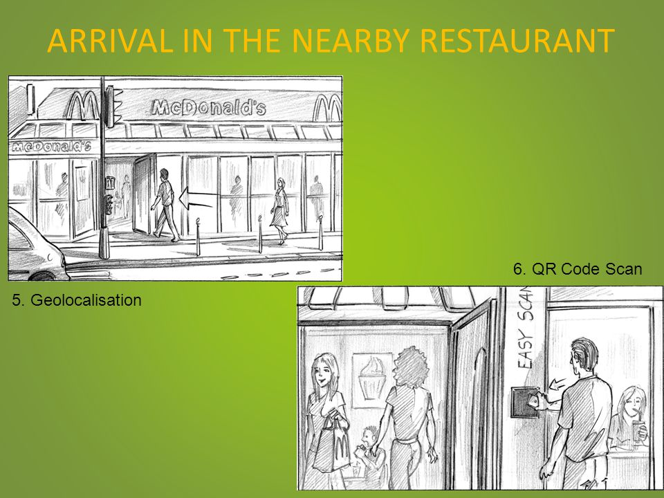 ARRIVAL IN THE NEARBY RESTAURANT 5. Geolocalisation 6. QR Code Scan