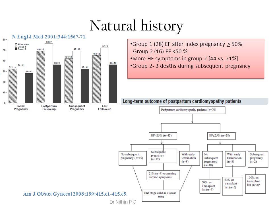 Natural history Am J Obstet Gynecol 2008;199:415.e1-415.e5. Group 1 (28) EF after index pregnancy > 50% Group 2 (16) EF <50 % More HF symptoms in grou