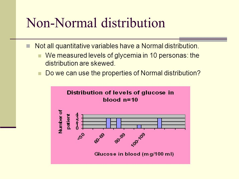 Non-Normal distribution Not all quantitative variables have a Normal distribution.