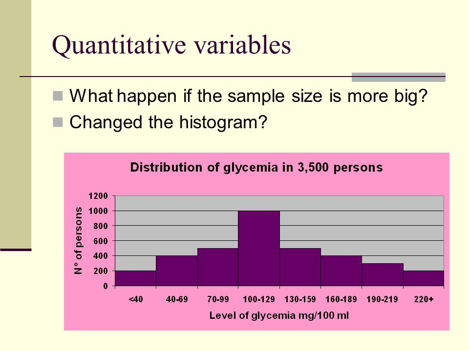 What happen if the sample size is more big Changed the histogram