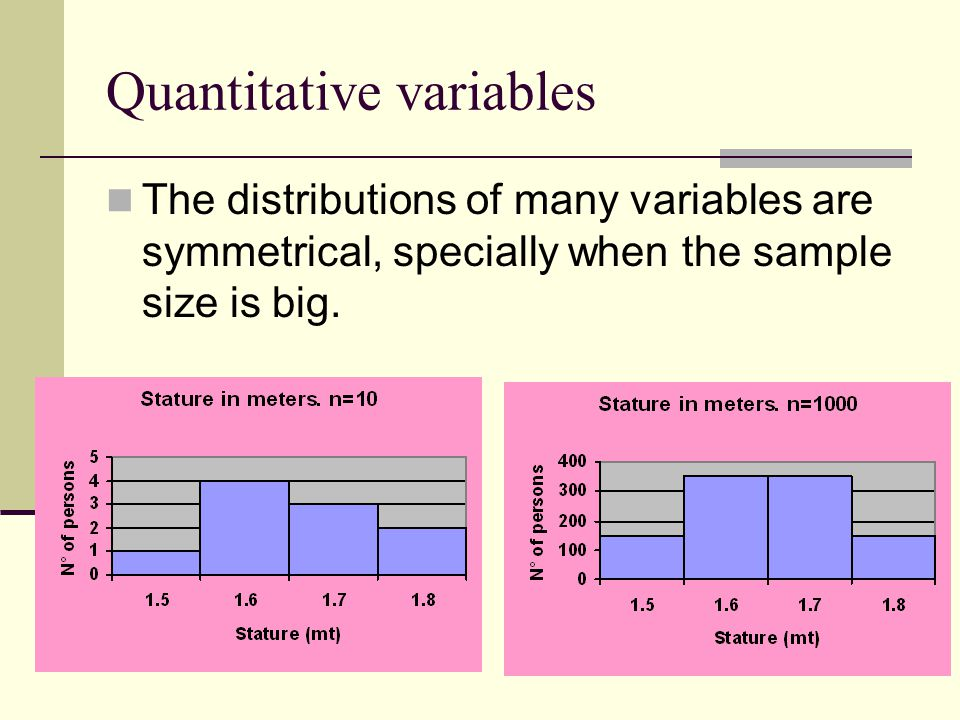 Normal distribution It is used to represent the distribution of values that they should observe, if we include all population.