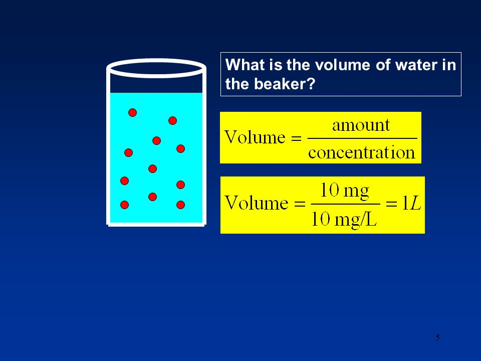 5 What is the volume of water in the beaker?