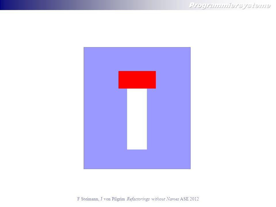 F Steimann, J von Pilgrim Refactorings without Names ASE 2012