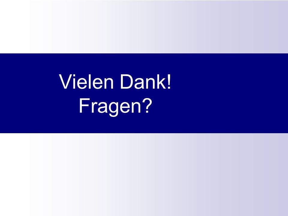 F Steimann, J von Pilgrim Refactorings without Names ASE 2012 Vielen Dank! Fragen?