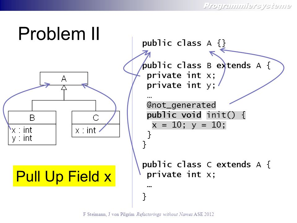 F Steimann, J von Pilgrim Refactorings without Names ASE 2012 Problem III = 1= 2 public class A {} public class B extends A { private int x = 1; private int y; … @not_generated public void init() { y = x; } public class C extends A { private int x = 2; … } Pull Up Field y