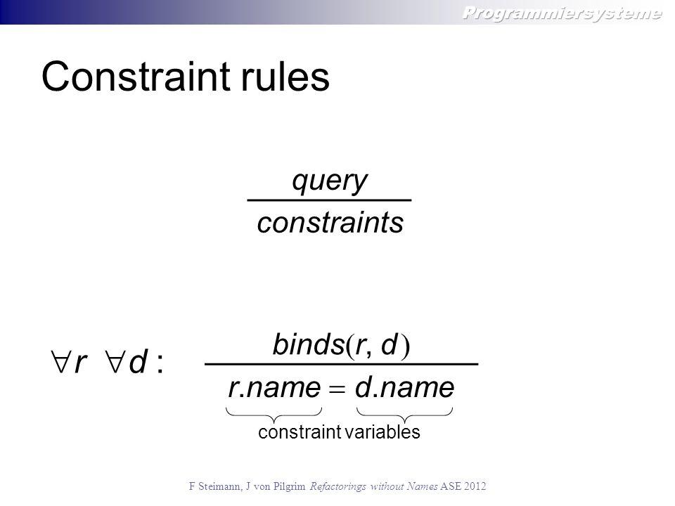 F Steimann, J von Pilgrim Refactorings without Names ASE 2012 Example A a; a = new A(); binds  r, d  r.name  d.name r a.name = d a.name b b  r  d : binds  r a, d a 