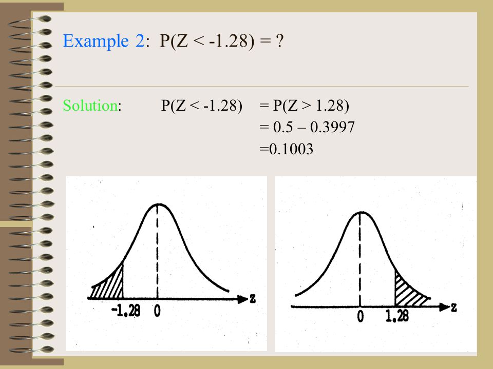 Example 2: P(Z < -1.28) = ? Solution: P(Z 1.28) = 0.5 – 0.3997 =0.1003